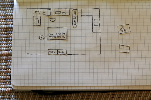 Planning my sewing room